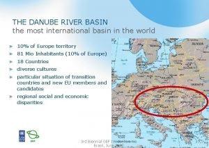 THE DANUBE RIVER BASIN the most international basin
