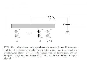 Measuring of the counting statistics FCS by qubit