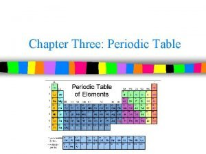 Chapter Three Periodic Table Understanding the Periodic Table