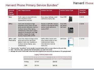 Harvard Phone Primary Service Bundles Harvard Phone Package