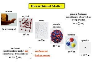 Hierarchies of Matter matter general features constituents observed