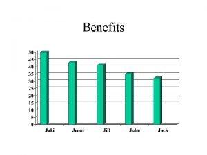 Benefits True Costs not World Com costs Value
