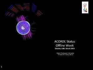 ACORDE Status Offline Week Monday 16 th March