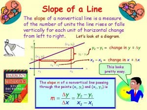 Slope of a Line The slope of a