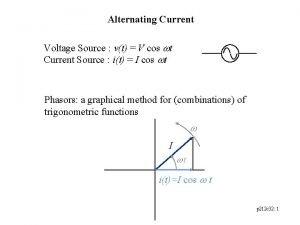 Alternating Current Voltage Source vt V cos t