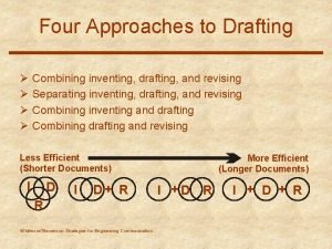 Four Approaches to Drafting Combining inventing drafting and