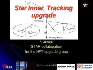 Star Inner Tracking upgrade F Videbaek STAR collaboration