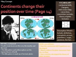 Key Concept Continents change their position over time