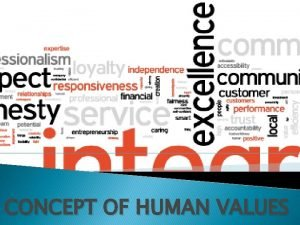 CONCEPT OF HUMAN VALUES CONCEPT OF VALUE Initially