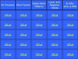 Global Wind Air Pressure Wind Factors Patterns Local
