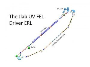 DC Gun The Jlab UV FEL Driver ERL