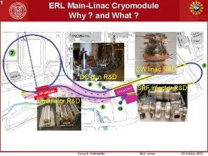 1 ERL MainLinac Cryomodule Why and What CLASSE