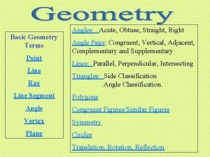 Basic Geometry Terms Point Line Ray Line Segment