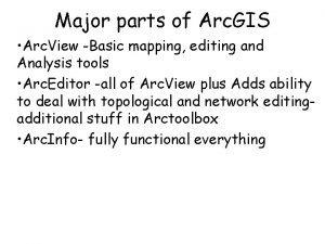 Major parts of Arc GIS Arc View Basic