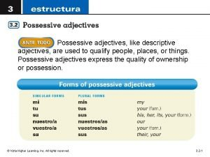 Possessive adjectives like descriptive adjectives are used to