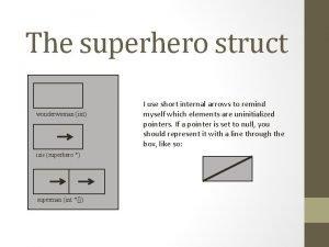 The superhero struct wonderwoman int isis superhero superman