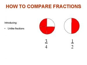 HOW TO COMPARE FRACTIONS Introducing Unlike fractions 3