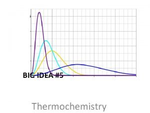 BIG IDEA 5 Thermochemistry Source Bond Energy Length