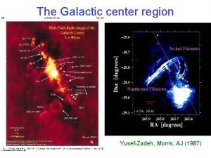 The Galactic center region Concentrated stars and interstellar