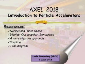 AXEL2018 Introduction to Particle Accelerators Resonances Normalised Phase
