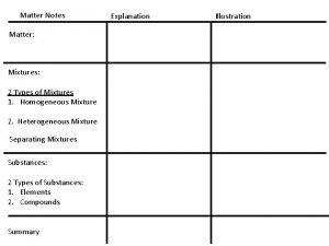 Matter Notes Matter Mixtures 2 Types of Mixtures