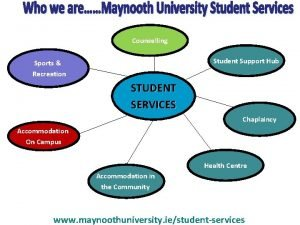 Counselling Student Support Hub Sports Recreation STUDENT SERVICES