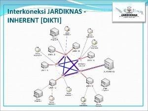 Interkoneksi JARDIKNAS INHERENT DIKTI Teknologi Jaringan pada JARDIKNAS