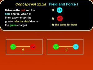 Concep Test 22 2 a Field and Force