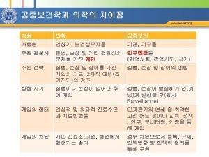 Public health informatics www kweis org Differs from