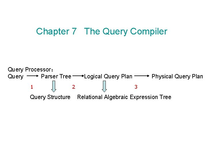 Chapter 7 The Query Compiler Query Processor Query