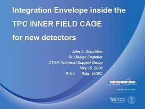 Integration Envelope inside the TPC INNER FIELD CAGE
