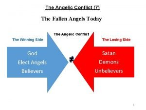 The Angelic Conflict 7 The Fallen Angels Today