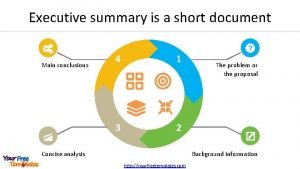 Executive summary is a short document Main conclusions