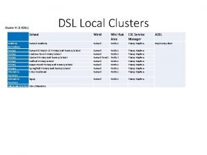 DSL Local Clusters Cluster A 1 ADSL School