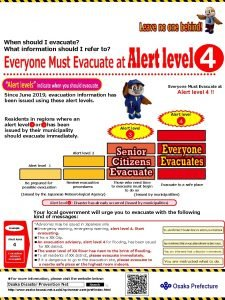 When should I evacuate What information should I