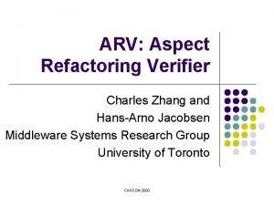 ARV Aspect Refactoring Verifier Charles Zhang and HansArno