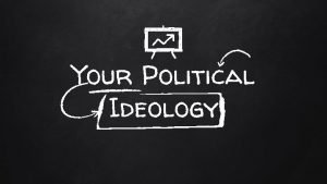 Your Political Ideology Instructions You will take several