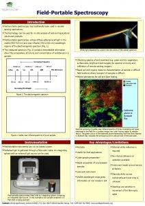 FieldPortable Spectroscopy Introduction Fieldportable spectroscopy has traditionally been