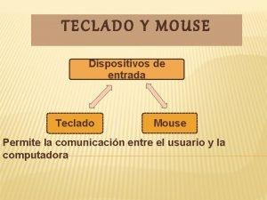 TECLADO Y MOUSE Dispositivos de entrada Teclado Mouse