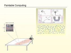 Paintable Computing Paintable Computing Die Cost Paintable Computing