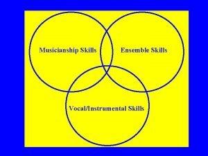Musicianship Skills Ensemble Skills VocalInstrumental Skills Goal Develop