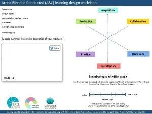 Arena Blended Connected ABC learning design workshop Programme