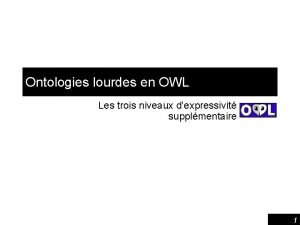 Ontologies lourdes en OWL Les trois niveaux dexpressivit