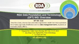 RDA Scope WG Scope Core RDA Data Foundation