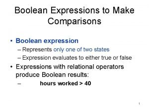 Boolean Expressions to Make Comparisons Boolean expression Represents