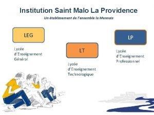 Institution Saint Malo La Providence Un tablissement de