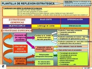 PLANTILLA DE REFLEXION ESTRATEGICA OBJETIVO Revisar la estrategia