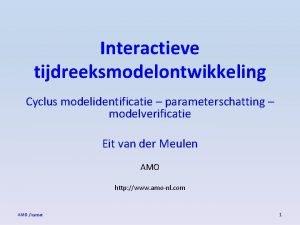 Interactieve tijdreeksmodelontwikkeling Cyclus modelidentificatie parameterschatting modelverificatie Eit van