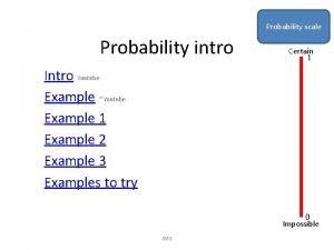 Probability scale Probability intro Certain Intro Youtube Example