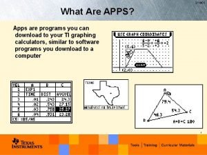 21401 What Are APPS Apps are programs you